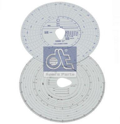 DT 1.21641 Ajopiirturin levy